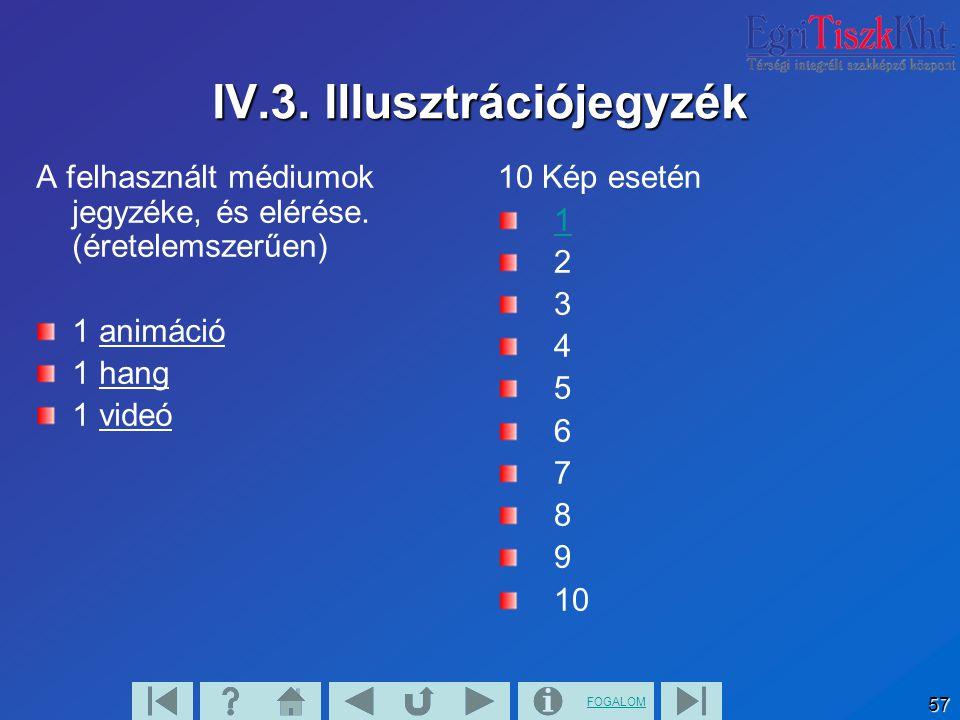 IV.3. Illusztrációjegyzék