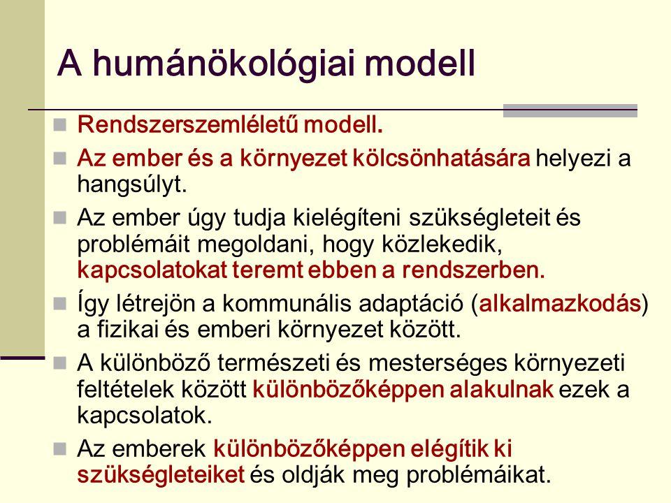 A humánökológiai modell