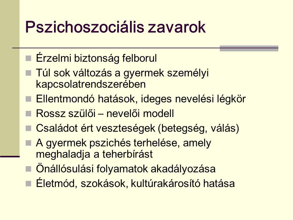 Pszichoszociális zavarok