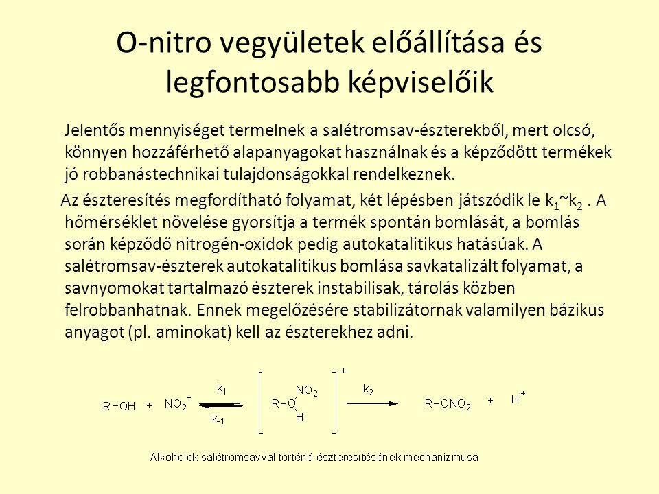 O-nitro vegyületek előállítása és legfontosabb képviselőik