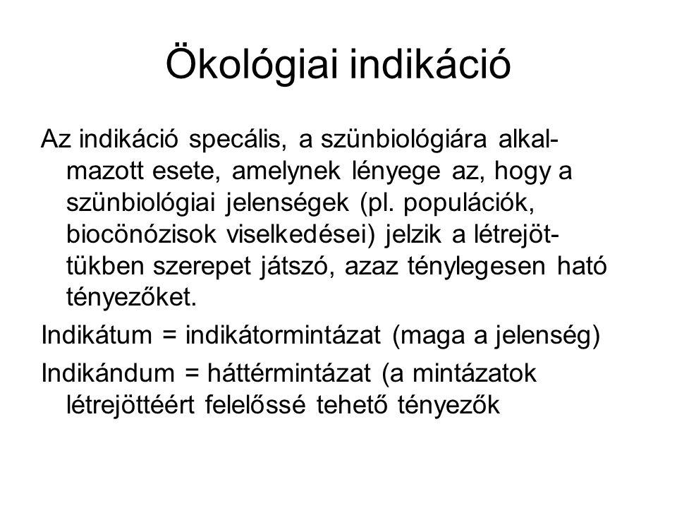 Ökológiai indikáció