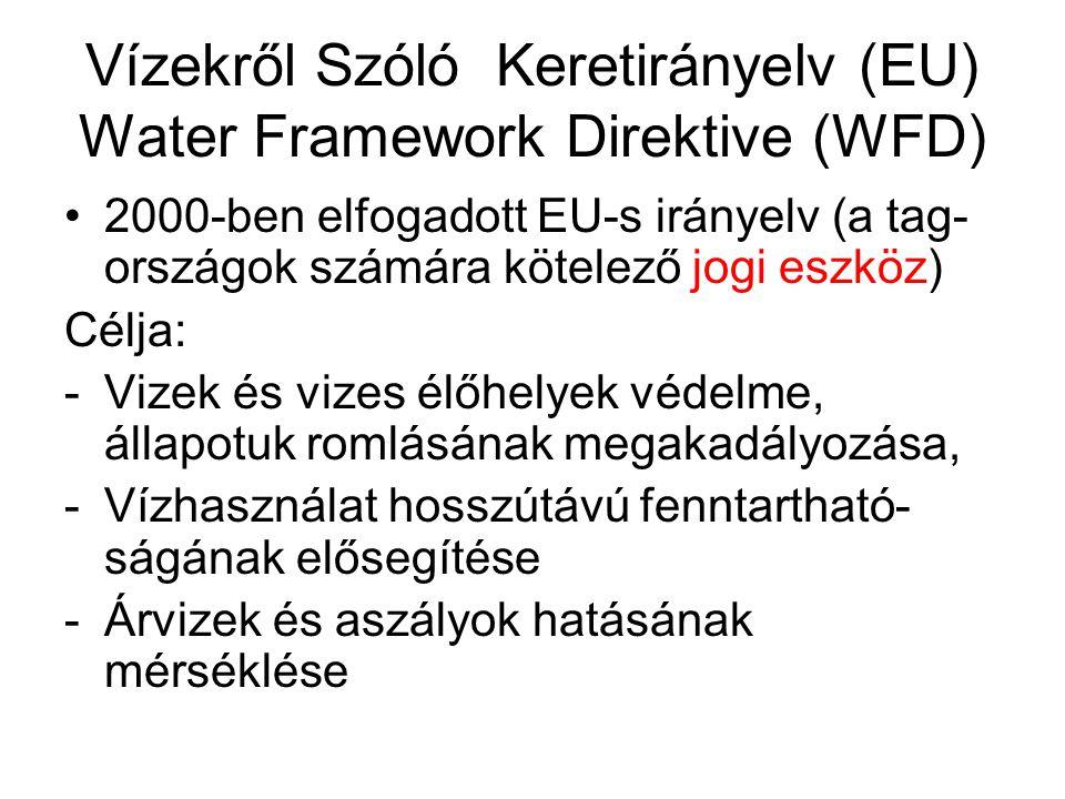 Vízekről Szóló Keretirányelv (EU) Water Framework Direktive (WFD)