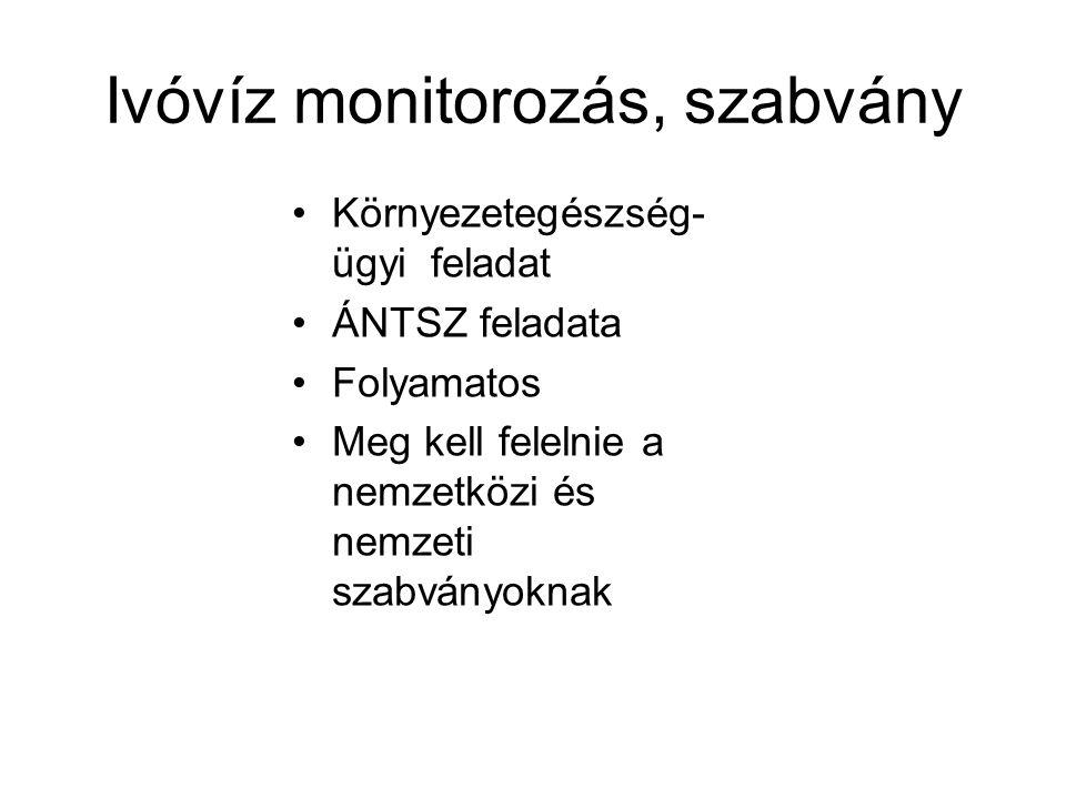 Ivóvíz monitorozás, szabvány