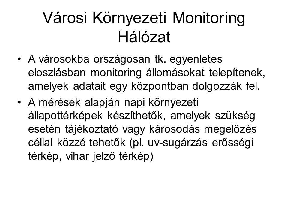 Városi Környezeti Monitoring Hálózat