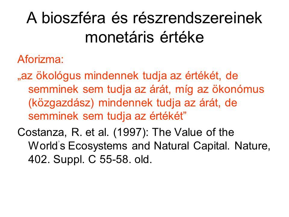 A bioszféra és részrendszereinek monetáris értéke