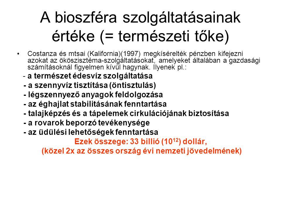 A bioszféra szolgáltatásainak értéke (= természeti tőke)
