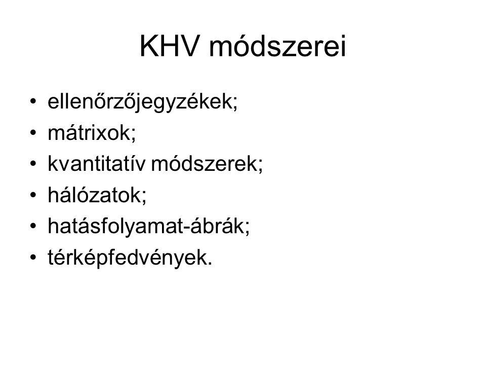 KHV módszerei ellenőrzőjegyzékek; mátrixok; kvantitatív módszerek;