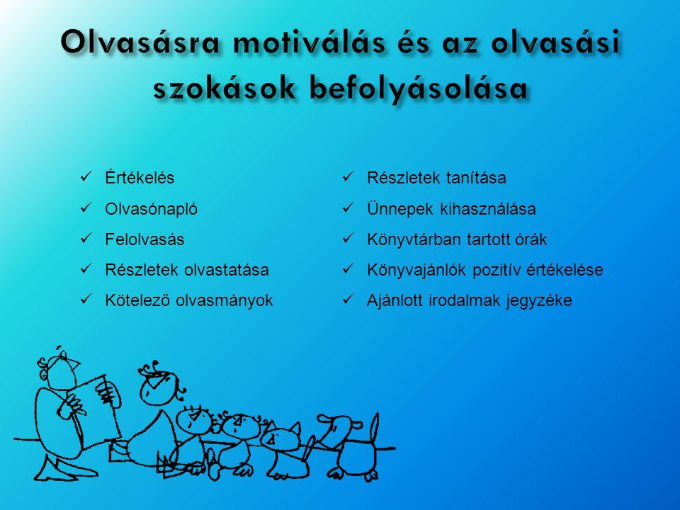 Olvasásra motiválás és az olvasási szokások befolyásolása