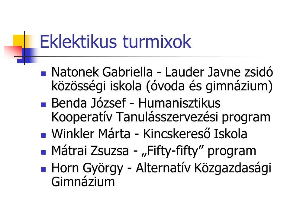 Eklektikus turmixok Natonek Gabriella - Lauder Javne zsidó közösségi iskola (óvoda és gimnázium)