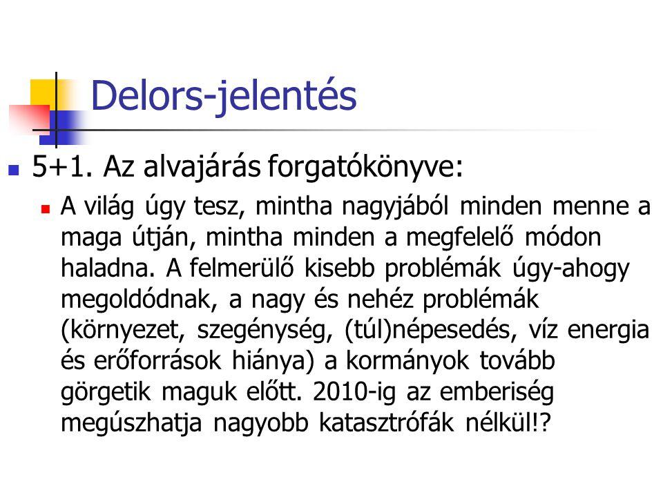 Delors-jelentés 5+1. Az alvajárás forgatókönyve: