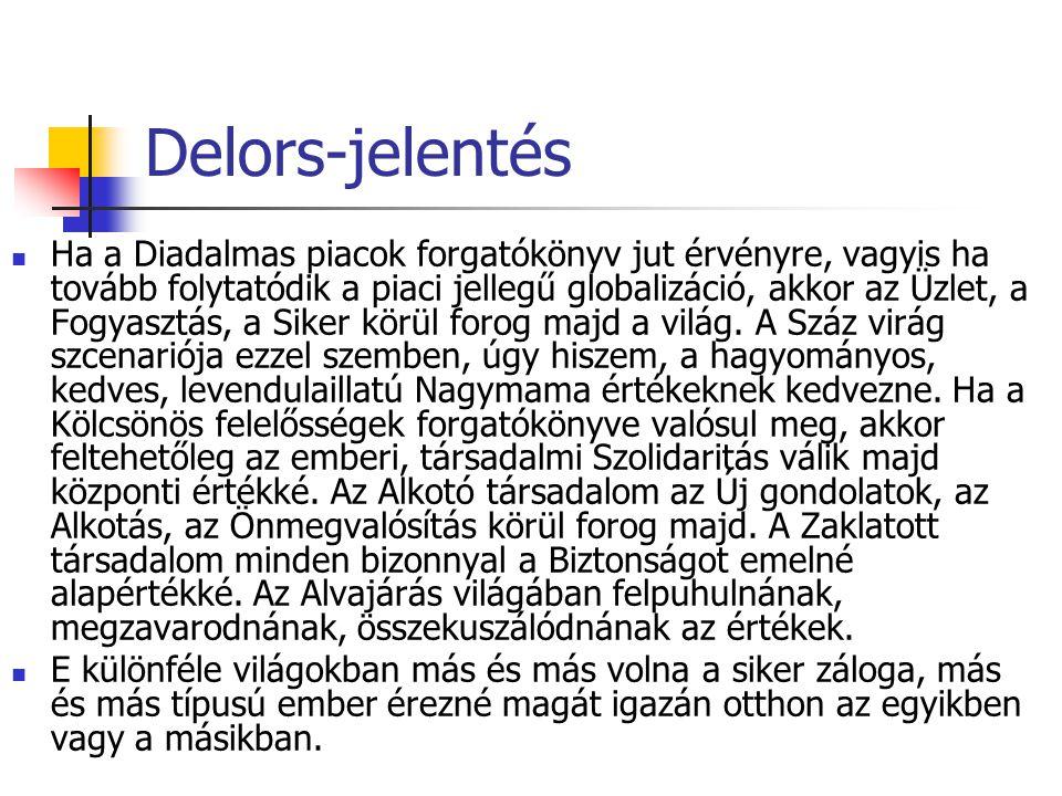 Delors-jelentés