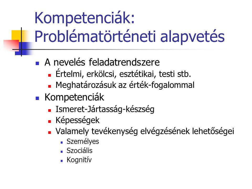 Kompetenciák: Problématörténeti alapvetés