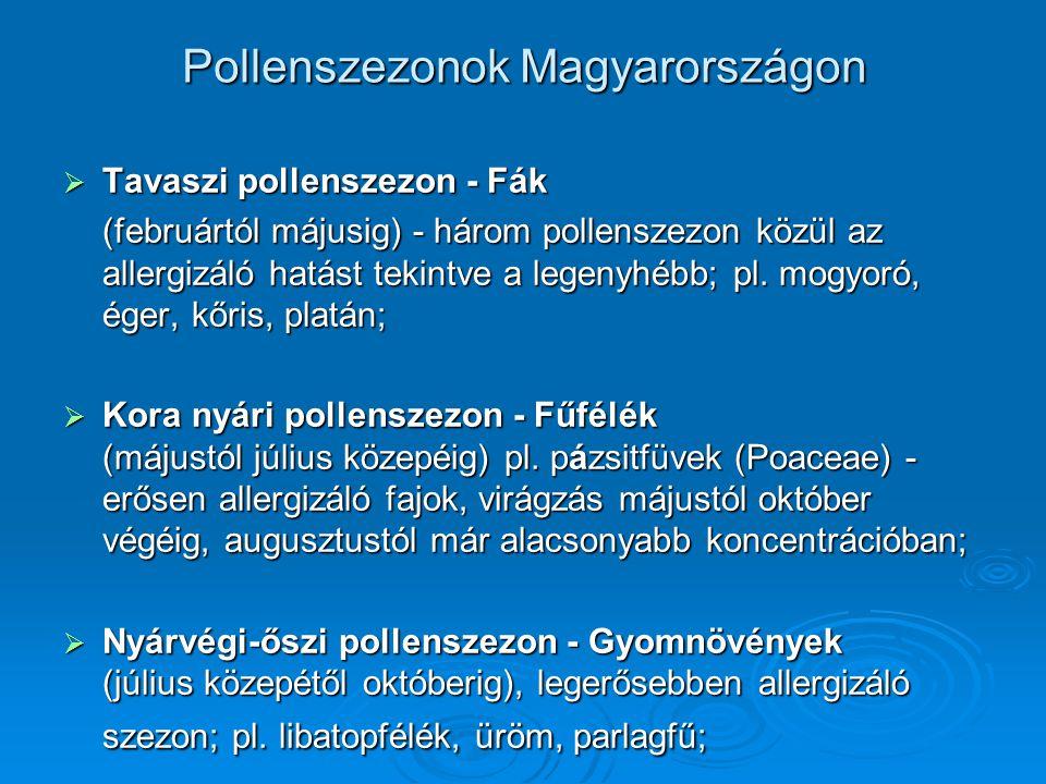 Pollenszezonok Magyarországon