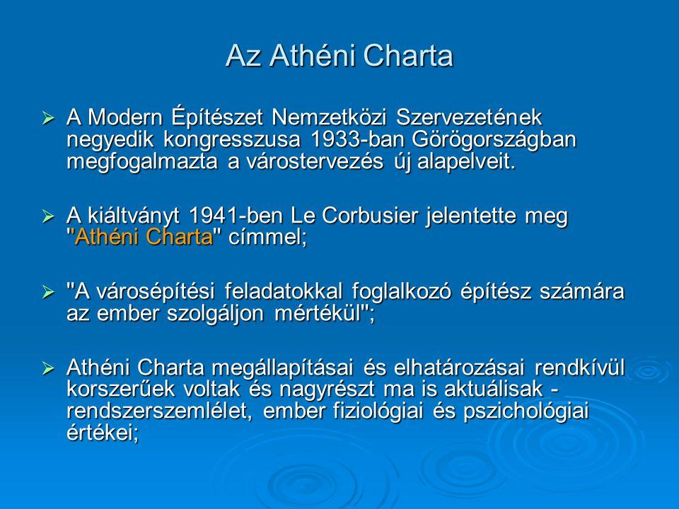 Az Athéni Charta