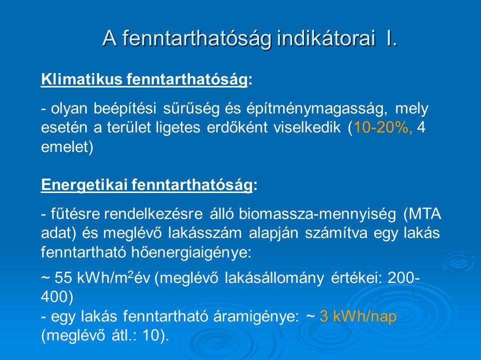 A fenntarthatóság indikátorai I.