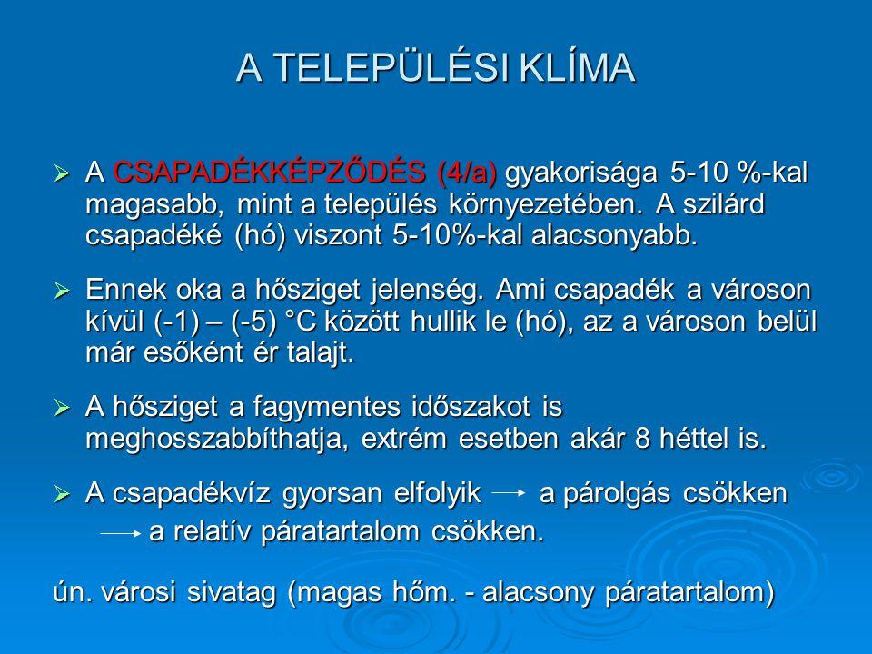 A TELEPÜLÉSI KLÍMA
