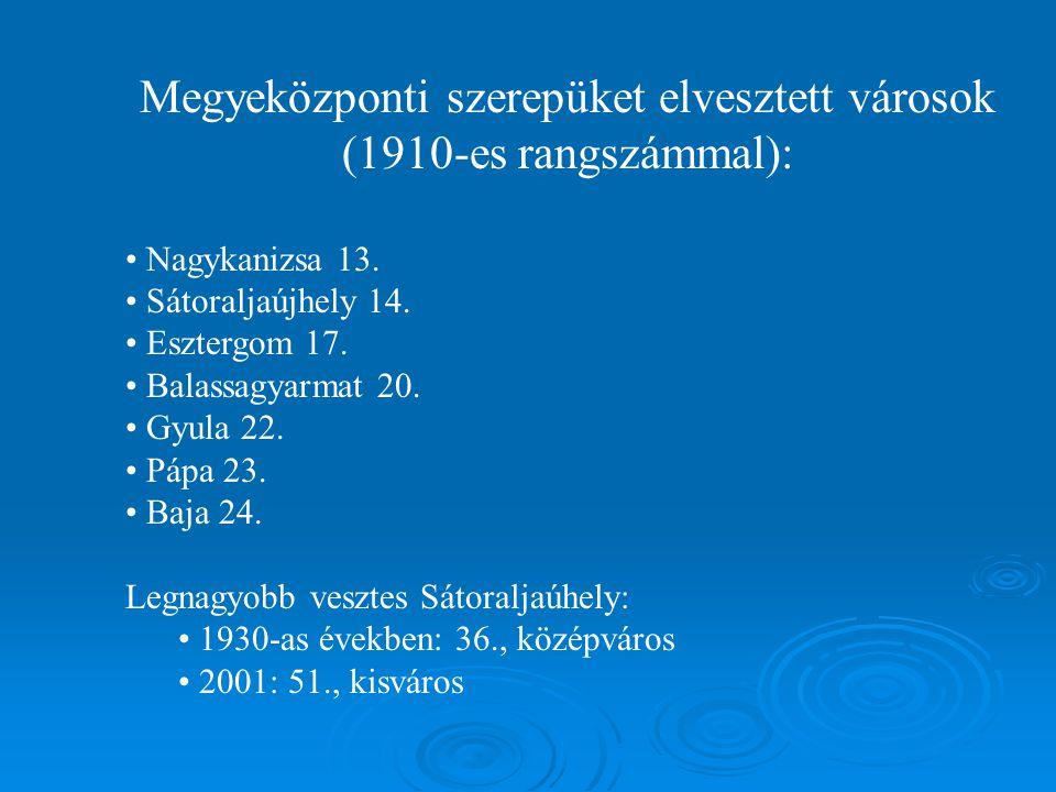 Megyeközponti szerepüket elvesztett városok (1910-es rangszámmal):