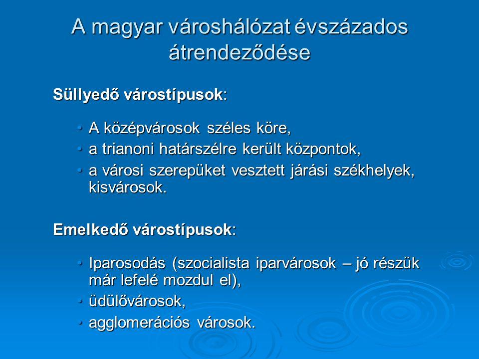 A magyar városhálózat évszázados átrendeződése