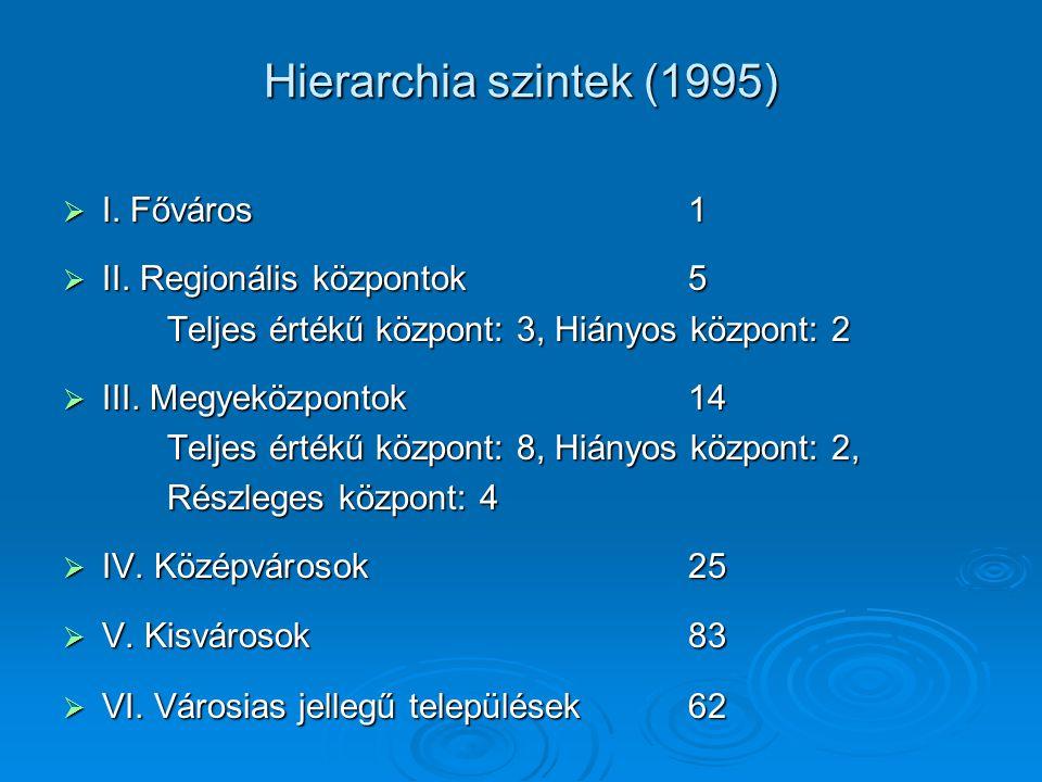 Hierarchia szintek (1995) I. Főváros 1 II. Regionális központok 5