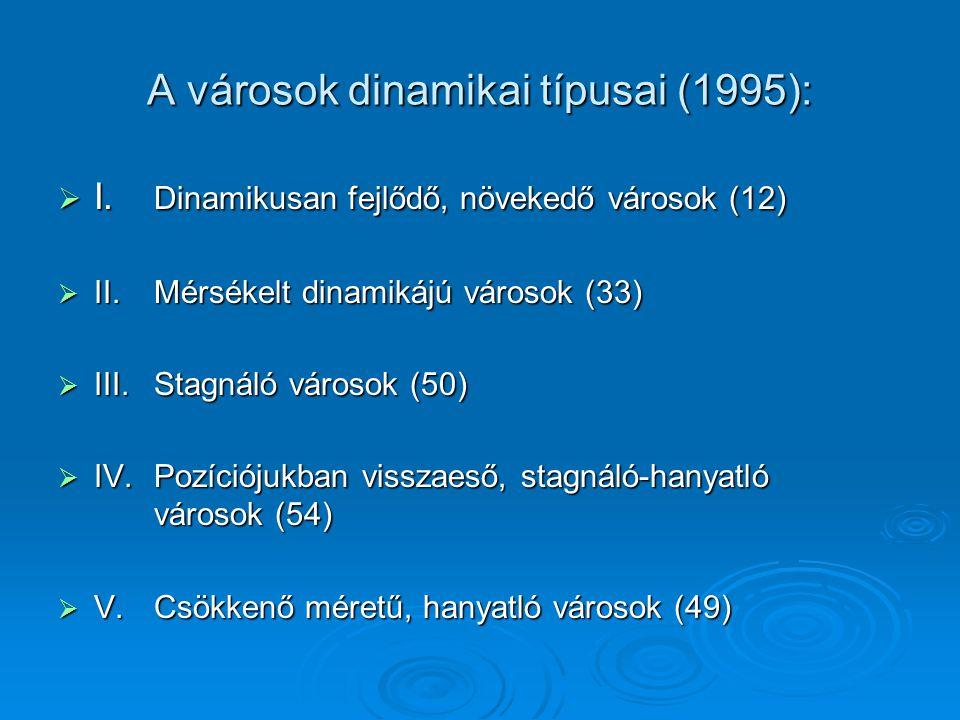 A városok dinamikai típusai (1995):