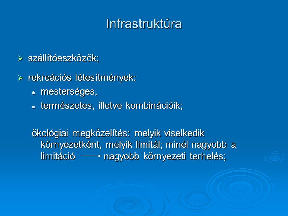 Infrastruktúra szállítóeszközök; rekreációs létesítmények: