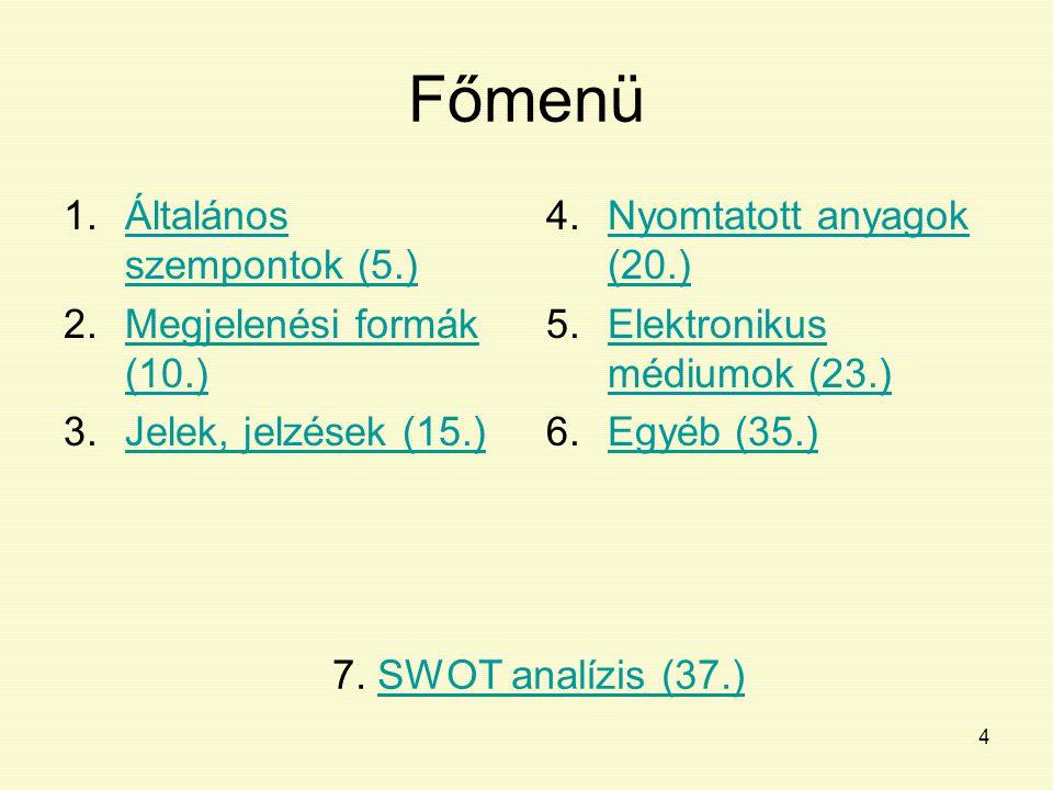 Főmenü Általános szempontok (5.) Megjelenési formák (10.)