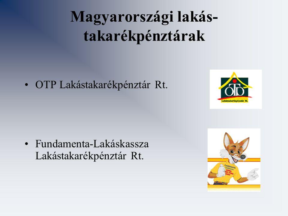 Magyarországi lakás-takarékpénztárak