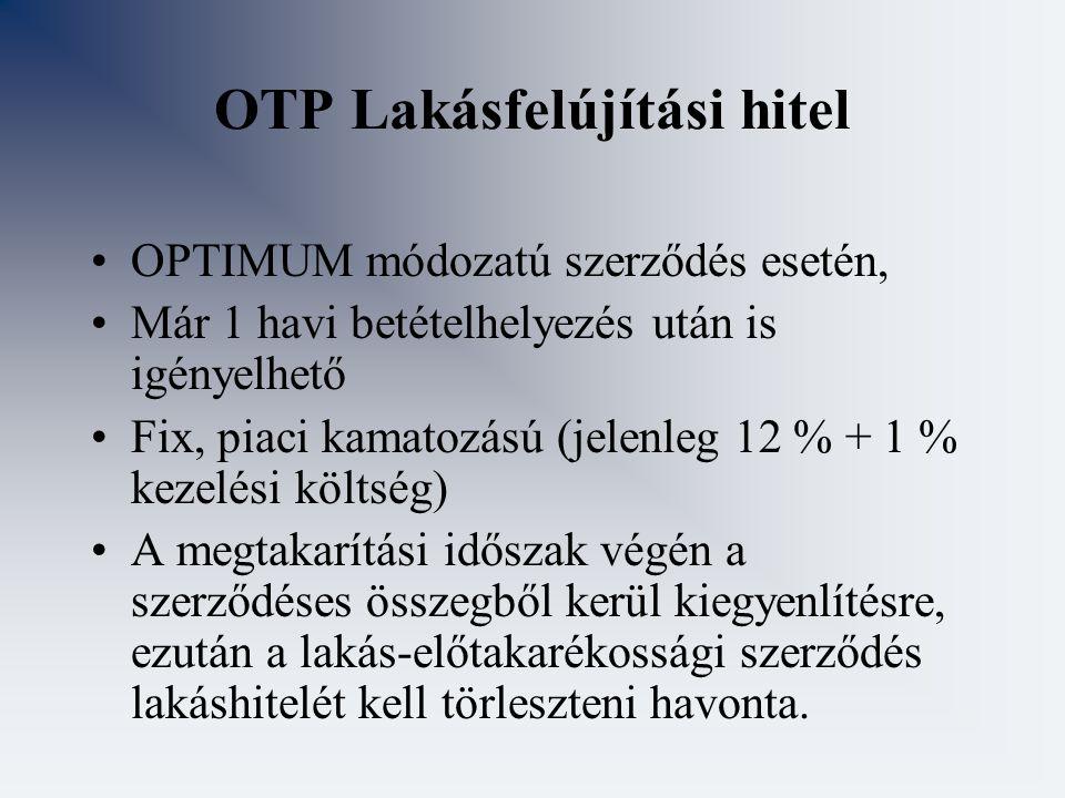 OTP Lakásfelújítási hitel