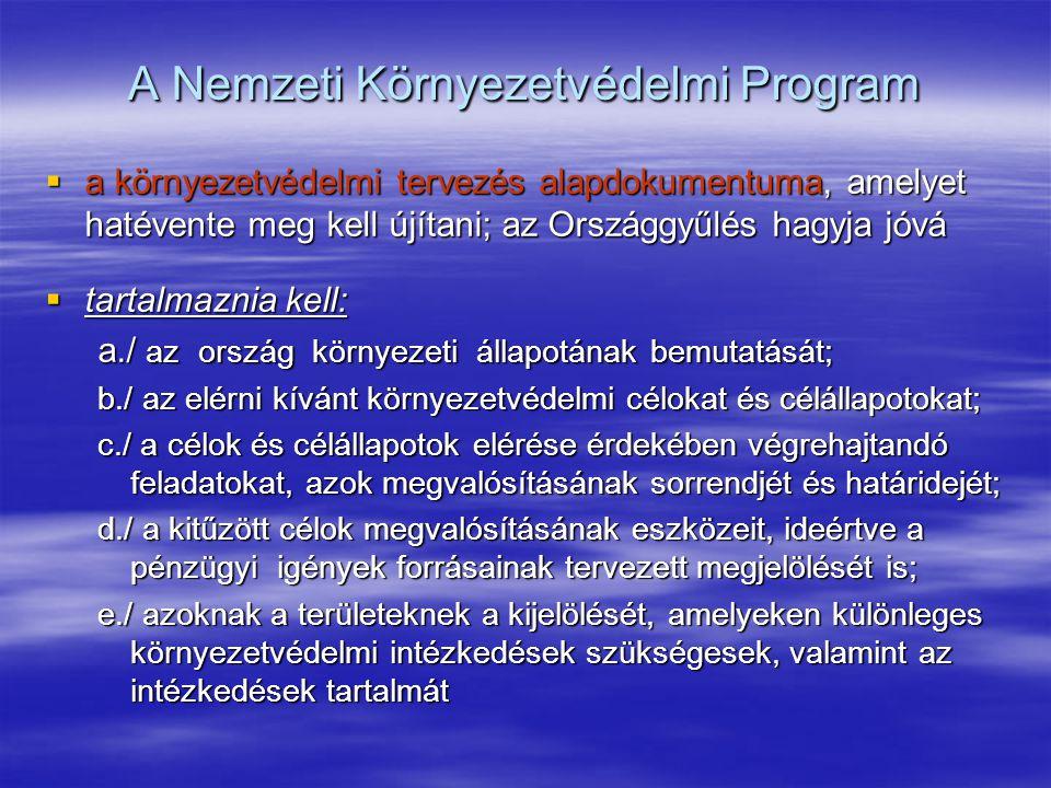 A Nemzeti Környezetvédelmi Program