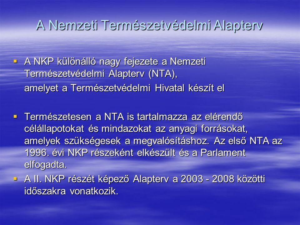 A Nemzeti Természetvédelmi Alapterv