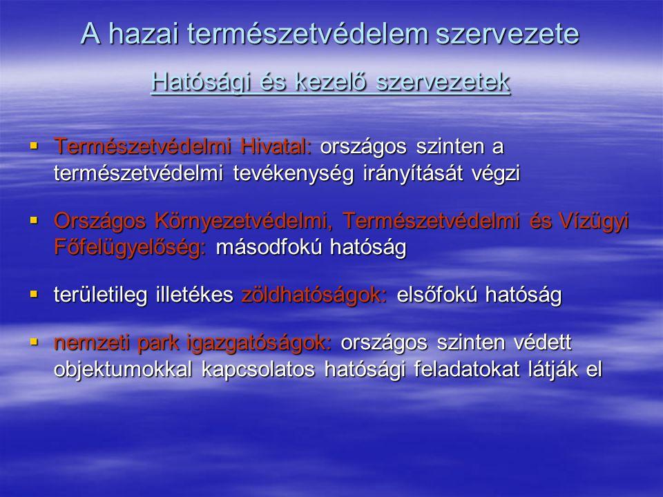 A hazai természetvédelem szervezete Hatósági és kezelő szervezetek