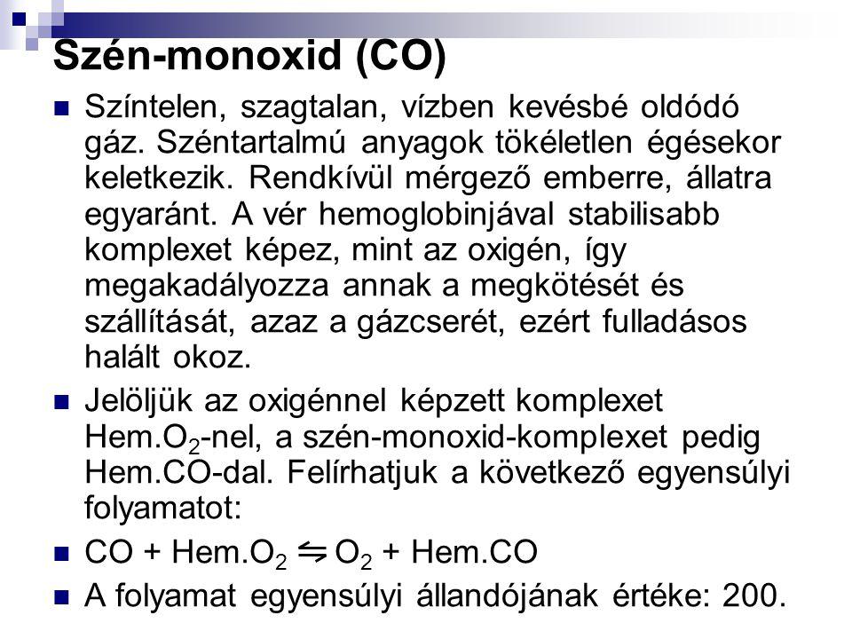 Szén-monoxid (CO)