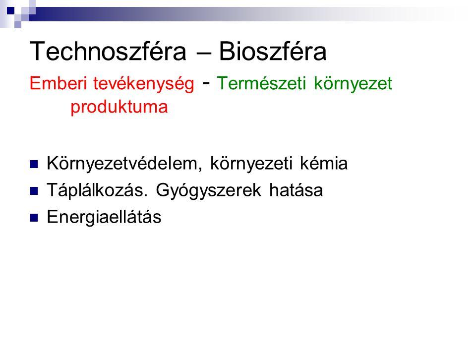 Technoszféra – Bioszféra Emberi tevékenység - Természeti környezet produktuma
