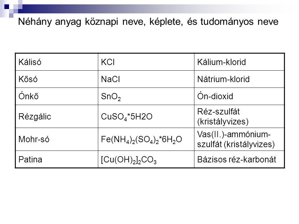 Néhány anyag köznapi neve, képlete, és tudományos neve
