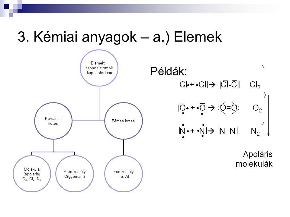 3. Kémiai anyagok – a.) Elemek