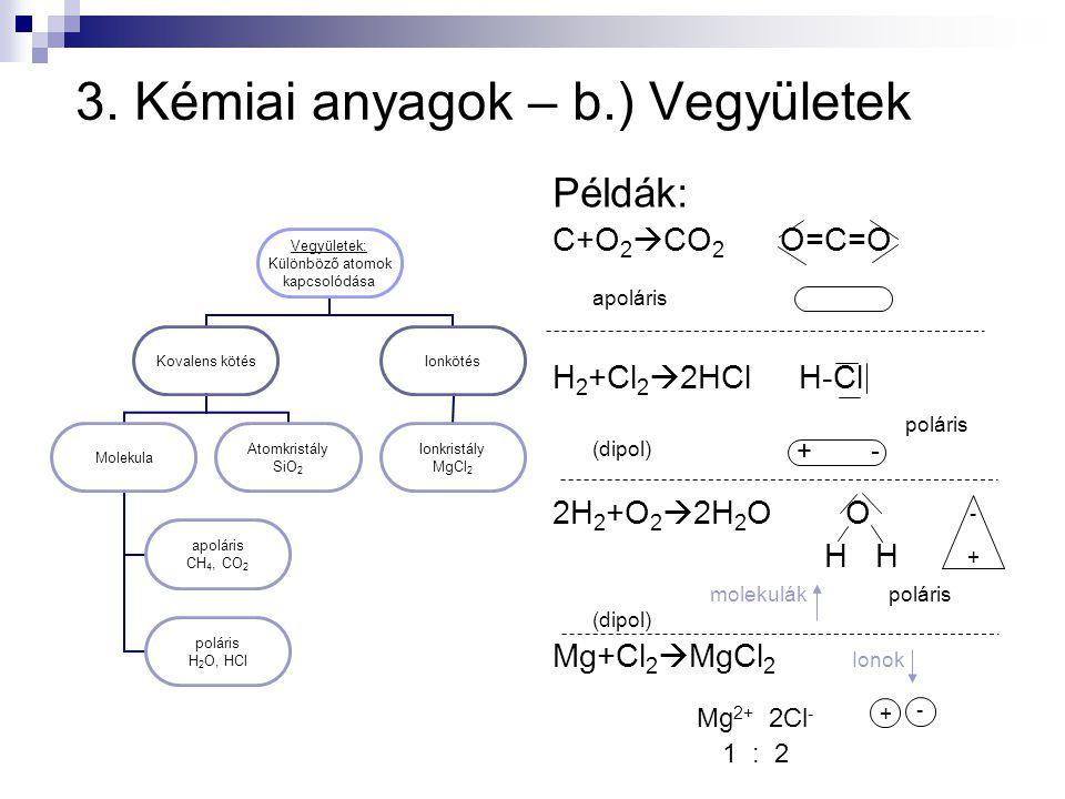 3. Kémiai anyagok – b.) Vegyületek