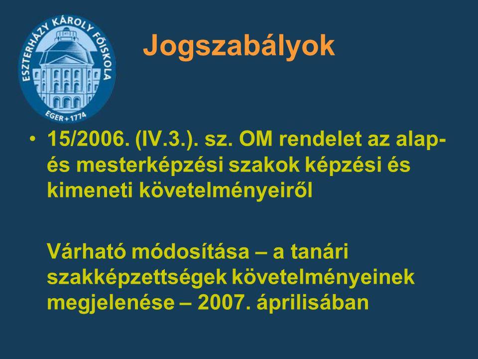 Jogszabályok 15/2006. (IV.3.). sz. OM rendelet az alap- és mesterképzési szakok képzési és kimeneti követelményeiről.