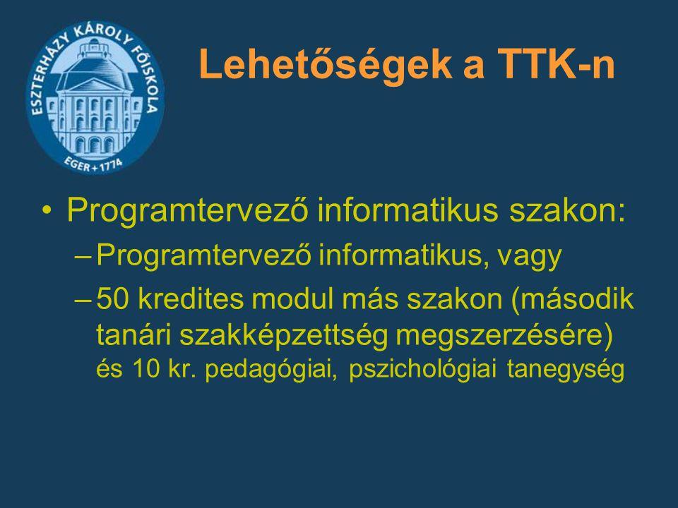 Lehetőségek a TTK-n Programtervező informatikus szakon:
