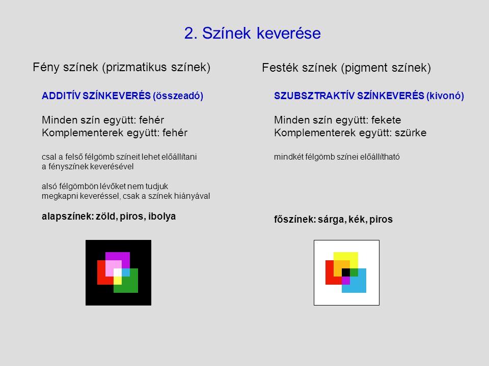 2. Színek keverése Fény színek (prizmatikus színek)