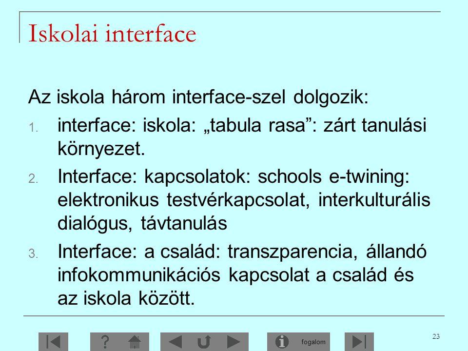 Iskolai interface Az iskola három interface-szel dolgozik: