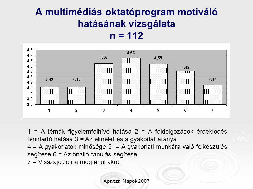 A multimédiás oktatóprogram motiváló hatásának vizsgálata n = 112