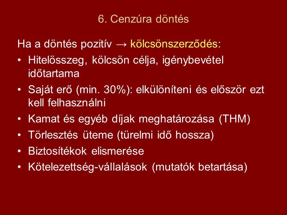 6. Cenzúra döntés Ha a döntés pozitív → kölcsönszerződés: Hitelösszeg, kölcsön célja, igénybevétel időtartama.