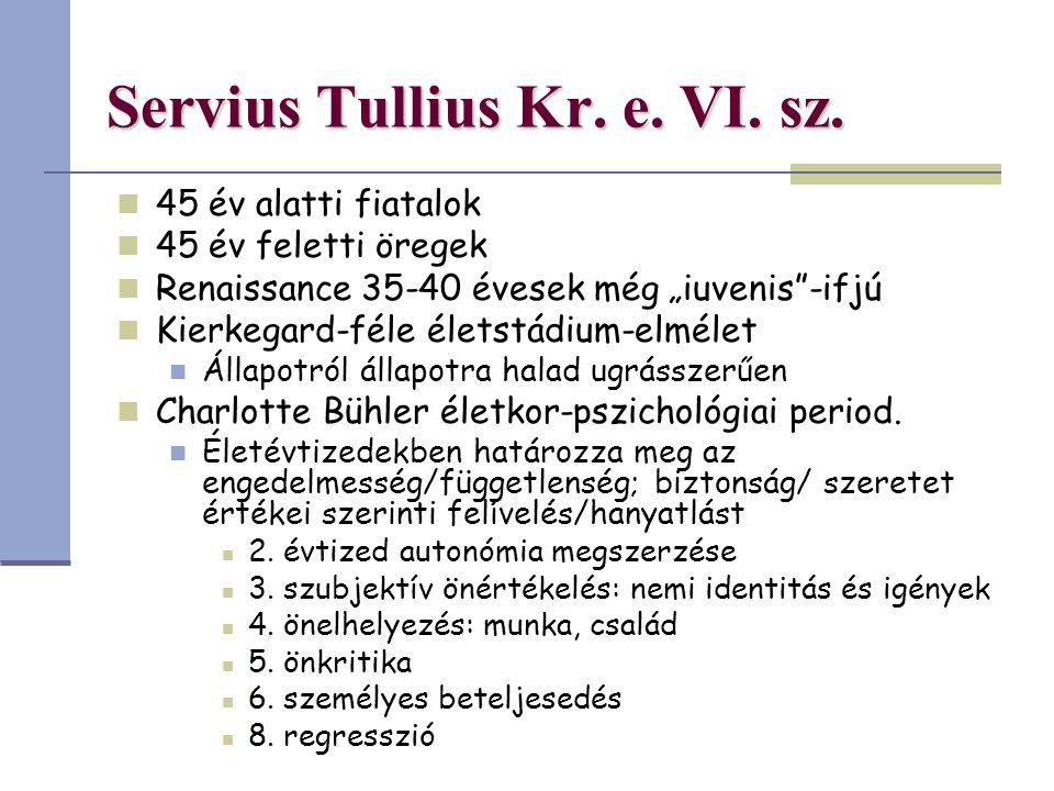 Servius Tullius Kr. e. VI. sz.