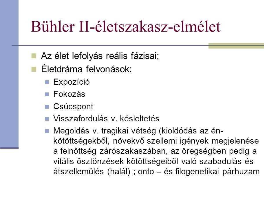 Bühler II-életszakasz-elmélet
