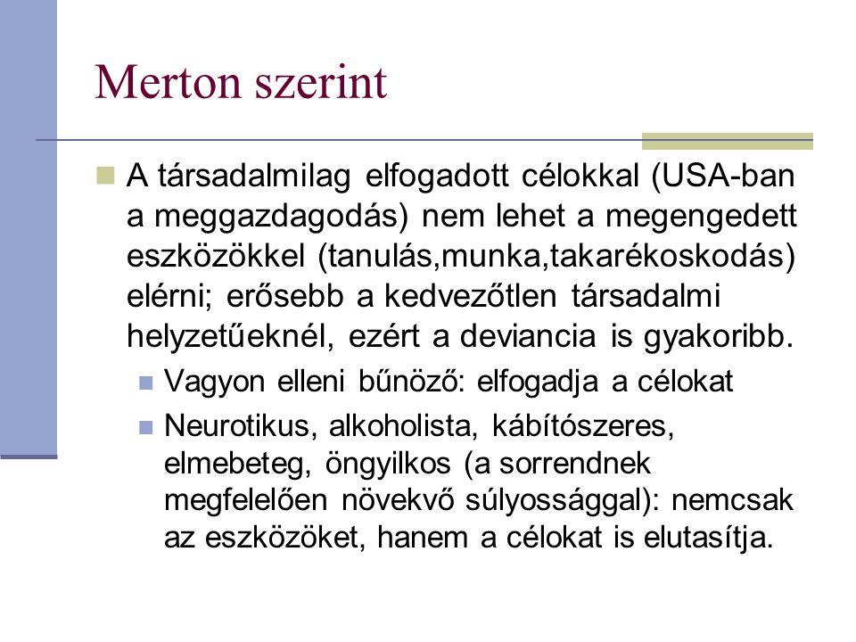 Merton szerint