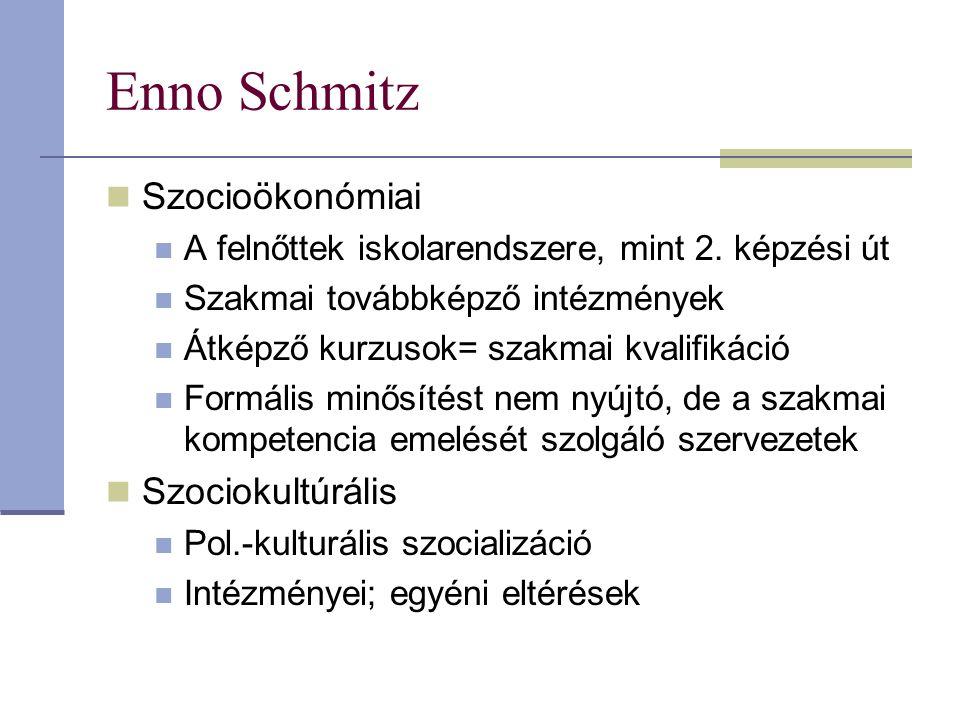 Enno Schmitz Szocioökonómiai Szociokultúrális
