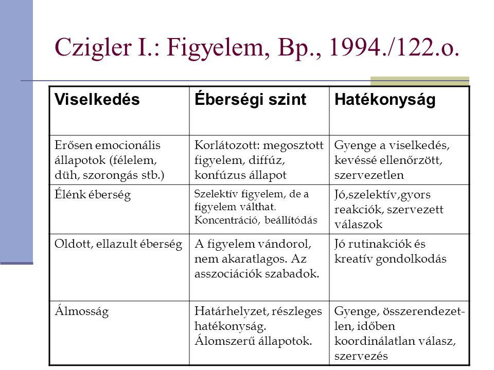 Czigler I.: Figyelem, Bp., 1994./122.o.