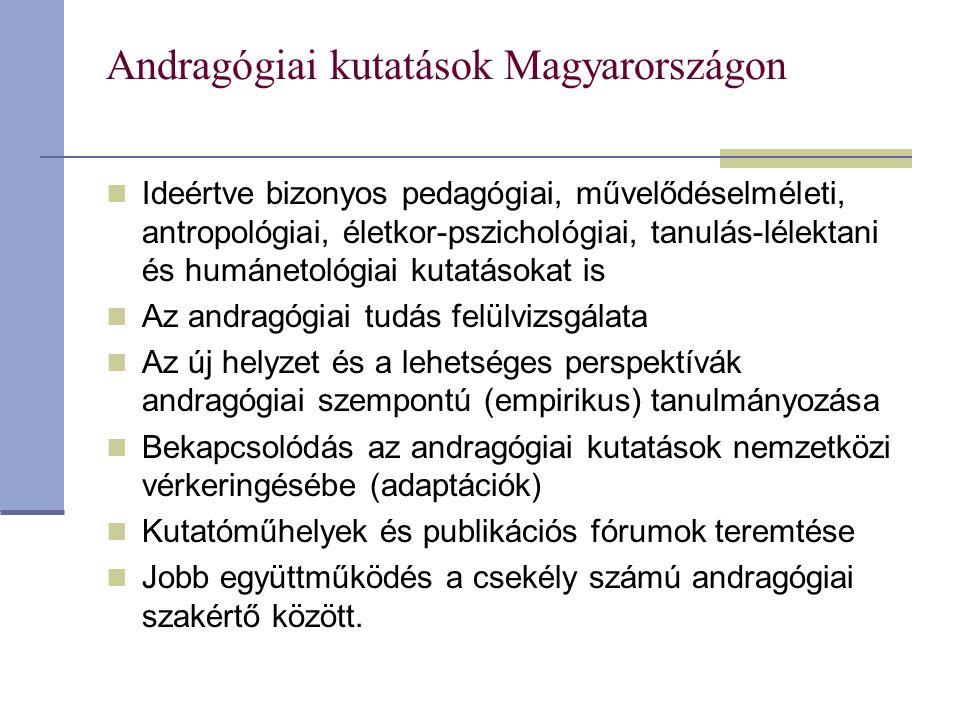 Andragógiai kutatások Magyarországon