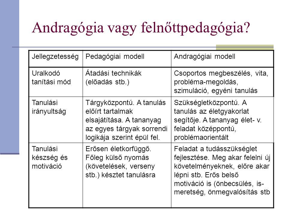 Andragógia vagy felnőttpedagógia