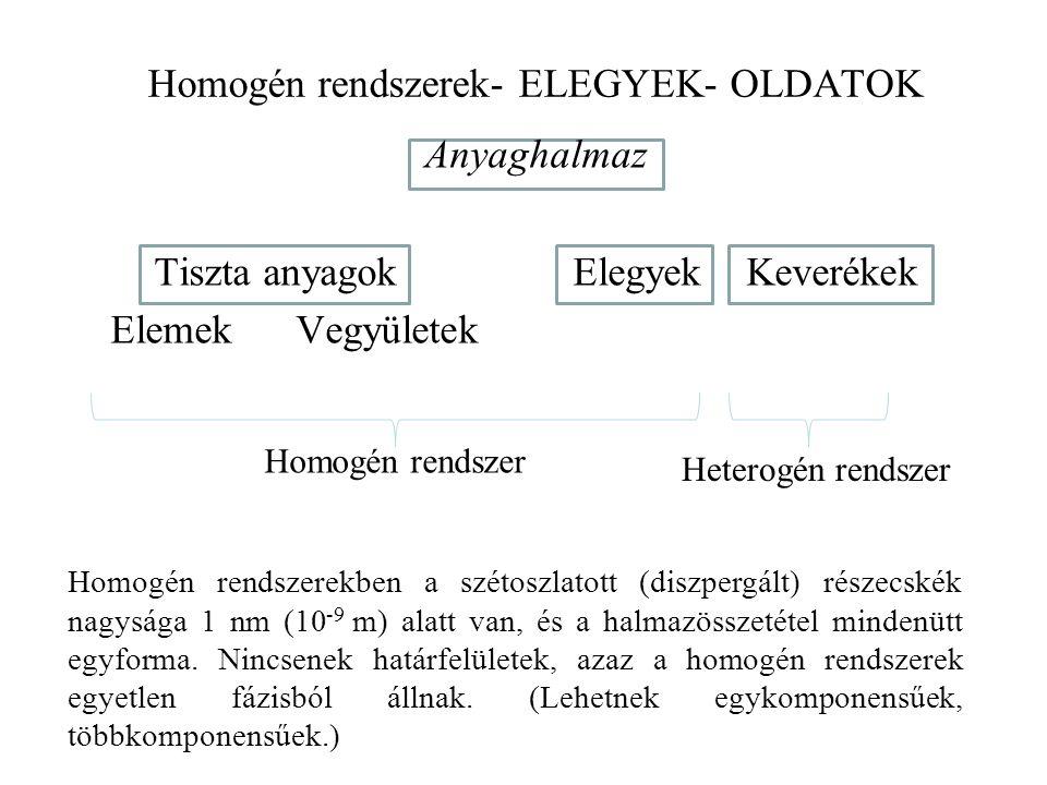 Homogén rendszerek- ELEGYEK- OLDATOK